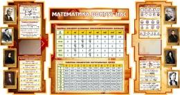 Купить Стенд в кабинет Математики Математика вокруг нас золотисто-бордовых тонах 1800*995мм в Беларуси от 214.80 BYN