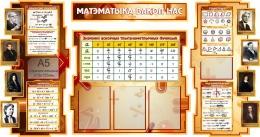 Купить Стенд в кабинет Математики Матэматыка вакол нас на белорусском языке 1800*995мм в Беларуси от 222.30 BYN