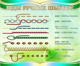 Купить Стенд Вiды ручных шыўкоў для кабинета обслуживающего труда на белорусском языке 600*500 мм в Беларуси от 33.00 BYN