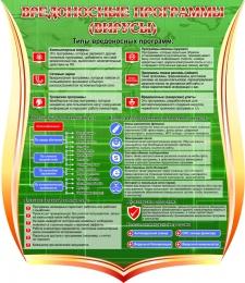 Купить Стенд Вредоносные программы (вирусы) 1000*1150 мм в Беларуси от 139.00 BYN
