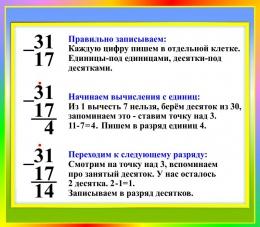 Купить Стенд Вычитание в столбик 400*350 мм в Беларуси от 15.00 BYN