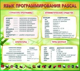 Купить Стенд Язык програмирования Pascal для кабинета информатики в золотисто-зелёных тонах 1100*980мм в Беларуси от 124.00 BYN