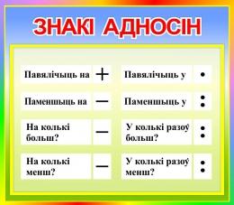 Купить Стенд Знакi адносiн на белорусском языке  400*350мм в Беларуси от 16.00 BYN