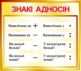 Купить Стенд Знакi адносiн на белорусском языке для начальной школы в золотистых тонах 400*350мм в Беларуси от 15.00 BYN
