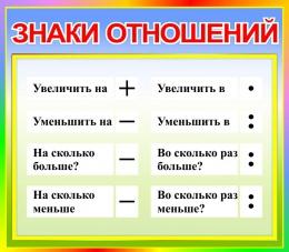 Купить Стенд Знаки отношений для начальной школы в зелено-голубых тонах  400*350мм в Беларуси от 16.00 BYN