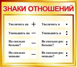 Купить Стенд Знаки отношений для начальной школы в золотистых тонах 400*350мм в Беларуси от 16.00 BYN