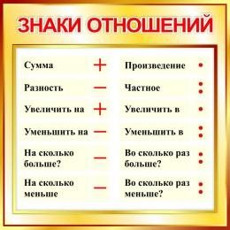 Купить Стенд Знаки отношений в золотисто-коричневых тонах 550*550мм в Беларуси от 33.00 BYN