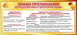 Купить Стенд Знаки препинания в предложениях с деепричастием 700*330мм в Беларуси от 27.00 BYN