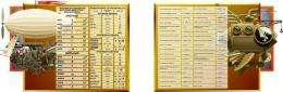 Купить Стендовая композиция для кабинета физики в стиле стимпанк 2330*760мм в Беларуси от 193.00 BYN