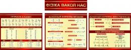Купить Стендовая композиция Фiзiка вакол нас в бордовых тонах на белорусском языке 2470*950мм в Беларуси от 212.00 BYN