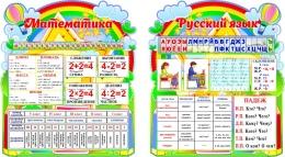 Купить Стендовая композиция Математика и Русский язык в стиле я познаю мир в Беларуси от 250.00 BYN