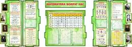Купить Стендовая композиция Математика вокруг нас с формулами и портретами в зелёных тонах 2506*957мм в Беларуси от 289.70 BYN