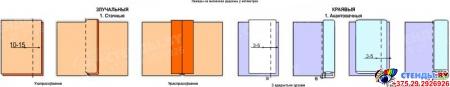 Стенд Машынныя швы для  кабинета трудового обучения на белорусском языке 1150*840мм Изображение #3
