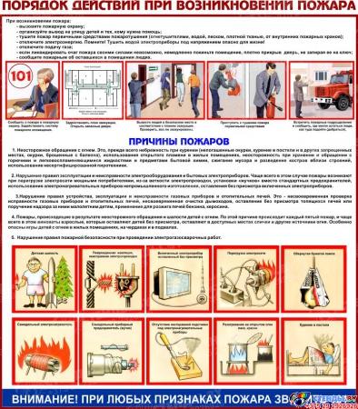 Композиция Основы безопасности жизнедеятельности 1820*890мм Изображение #15
