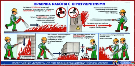 Композиция Основы безопасности жизнедеятельности 1820*890мм Изображение #20