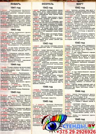 Композиция Календарь важных событий на тему Великой Отечественной войны  2590*1220 мм Изображение #3