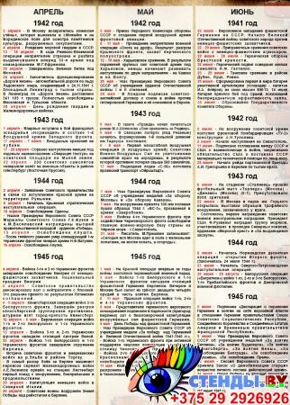 Композиция Календарь важных событий на тему Великой Отечественной войны  2590*1220 мм Изображение #4