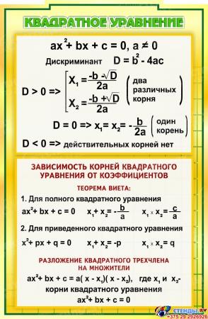 Стенд в кабинет Математика-царица наук с формулами и тригономертической таблицей в золотисто-зелёных тонах 1825*955мм Изображение #1