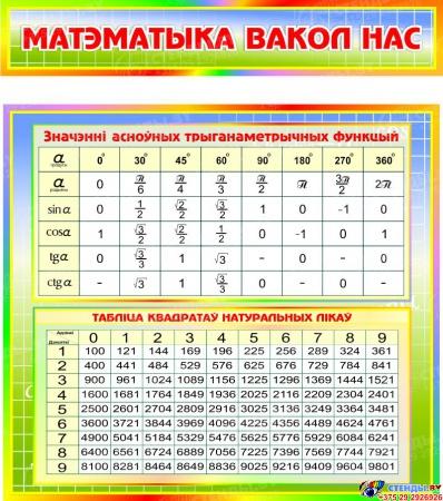 Стенд Матэматыка вакол нас на белорусском языке с формулами в стиле Радуга 1820*970мм Изображение #2