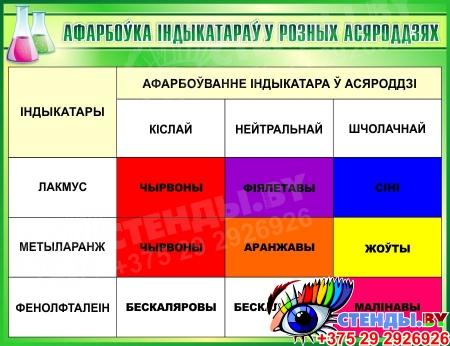 Стенд Афарбоўка iндыкатараў у розных асяроддзях на белорусском языке в зелёных тонах 650*500мм