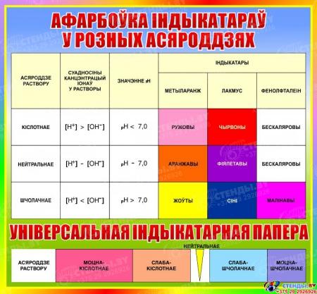 Стенд Афарбоўка iндыкатараў у розных асяроддзях на белорусском языке в радужных тонах 700*650мм