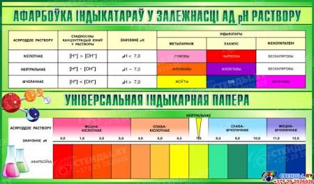 Стенд афарбоўка індыкатараў у залежнасці ад рн раствору 1020*600 мм