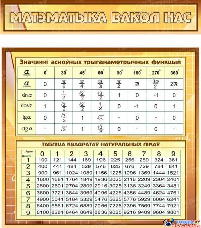 Стенд Матэматыка вакол нас на белорусском языке с формулами в золотисто-бежевых тонах 1820*970мм Изображение #2