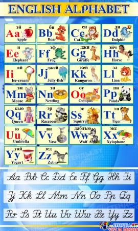 Стенд Английский Алфавит с картинками с синих тонах с прописными буквами 750*450 мм