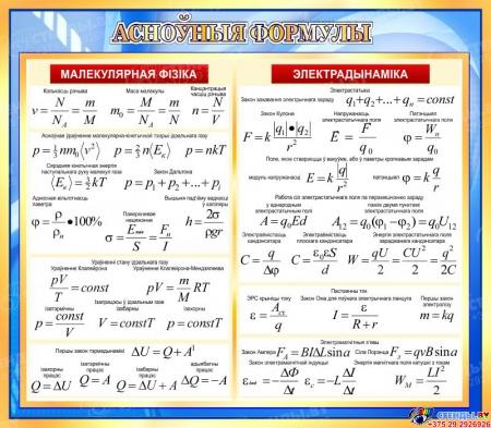 Стенд Асноўныя формулы для кабинета физики на белорусском языке 800*700 мм
