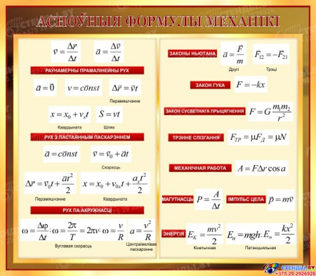 Стенд Асноўныя формулы механiкi в золотисто-бордовых тонах 800*700 мм