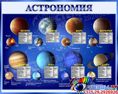 Стенд Астрономия в синих тонах 1000*800 мм
