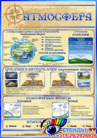 Стенд Атмосфера в кабинет Географии в золотисто-синих тонах 700*1000 мм