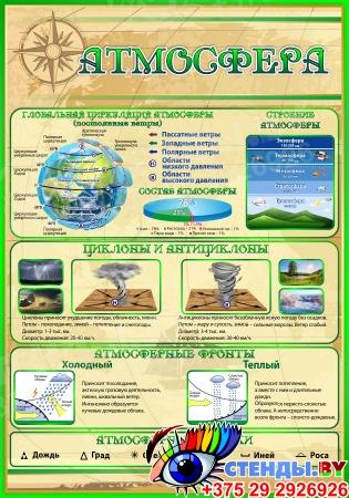 Стенд Атмосфера в кабинет Географии в золотисто-зелёных тонах 700*1000 мм