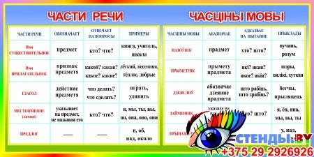 Стенд Части речи и Часцiны мовы на русском и белорусском языках в радужных тонах 1000*500 мм