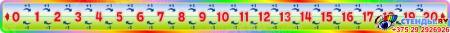 Стенд Числовая прямая в радужных тонах 2000*150мм
