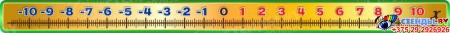 Стенд Числовая прямая в золотисто-зелёных тонах 2000*150мм