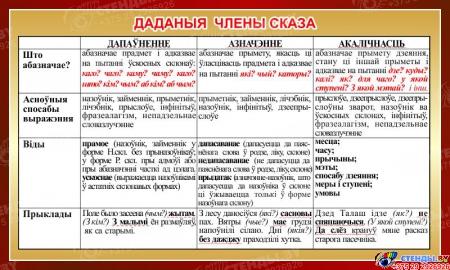 Стенд Даданыя члены сказа на белорусском языке в золотисто-коричневых тонах 1000*600 мм