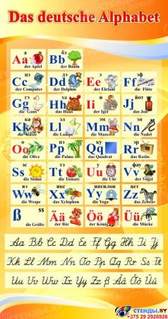 Стенд Das deutsche Alphabet  Алфавит с прописными буквами в кабинет немецкого языка 530*1000 мм
