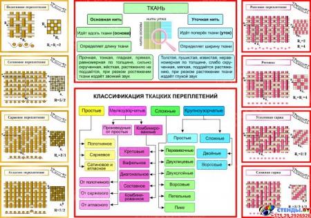 Стенд Материаловедение в золотисто-красных тонах 750*900мм Изображение #2