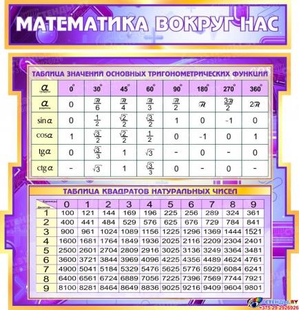 Стенд  Математика вокруг нас с формулами в кабинет Математики в сиреневых тонах 1800*995мм Изображение #2