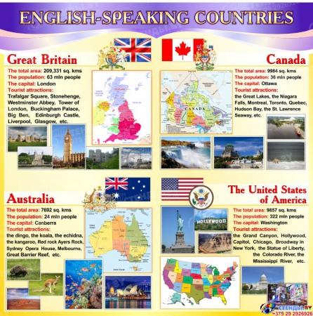 Стенд Достопримечательности англоговорящих стран для кабинета английского языка 750*760мм