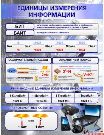 Стенд Единицы измерения информации для кабинета информатики 870*1120мм
