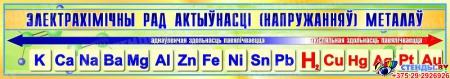 Стенд Электрахiмiчны рад напружання металау для кабинета химии в салатово-жёлтых тонах на белорусском языке 230*1300мм