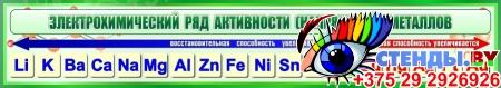Стенд Электрохимический ряд активности металлов для кабинета химии в зеленых тонах 1300*230мм