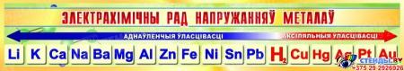 Стенд Электрохимический ряд активности металлов для кабинета химии в золотисто-зеленых тонах на белорусском языке 1300*230мм