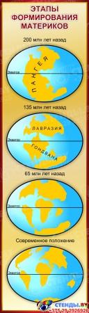 Стенд Этапы формирования материков в золотисто-бордовых тонах 400*1400 мм