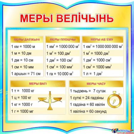 Стенд фигурный Меры велiчынь на белорусском языке для начальной школы в бирюзовых тонах 550*550мм