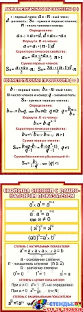 Стенд в кабинет Математики Математика вокруг нас расширенный с формулами  2506*957мм Изображение #2