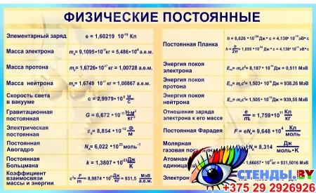 Стенд Физические постоянные для кабинета физики в бирюзовых тонах 1500*900мм