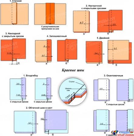 Композиция для кабинета трудового обучения в бирюзовых тонах 2070х1000мм Изображение #6